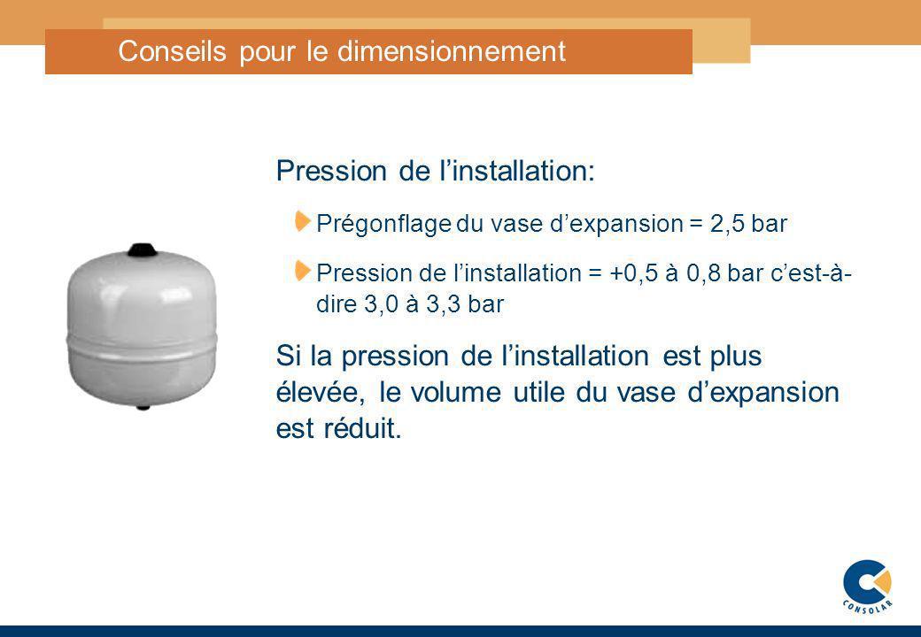 14 Conseils pour le dimensionnement Pression de linstallation: Prégonflage du vase dexpansion = 2,5 bar Pression de linstallation = +0,5 à 0,8 bar ces