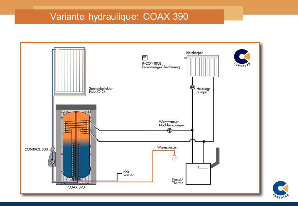 15 Variante hydraulique: COAX 390