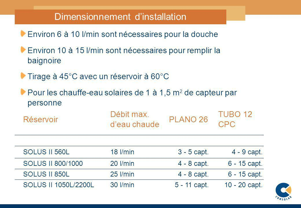 8 Dimensionnement dinstallation Environ 6 à 10 l/min sont nécessaires pour la douche Environ 10 à 15 l/min sont nécessaires pour remplir la baignoire