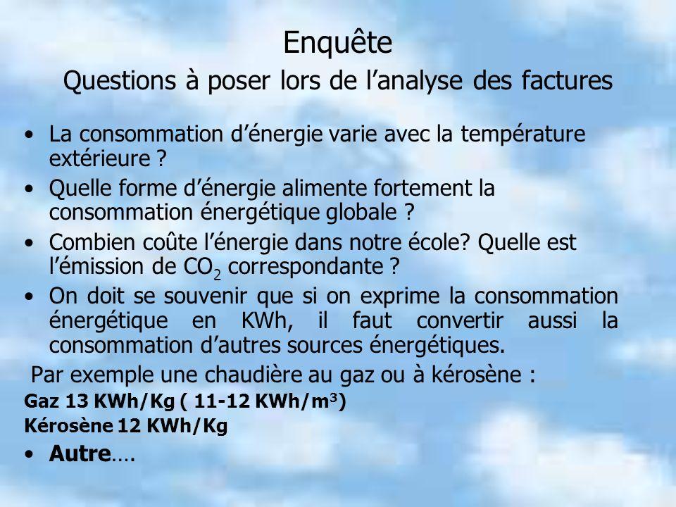 Enquête Questions à poser lors de lanalyse des factures La consommation dénergie varie avec la température extérieure .