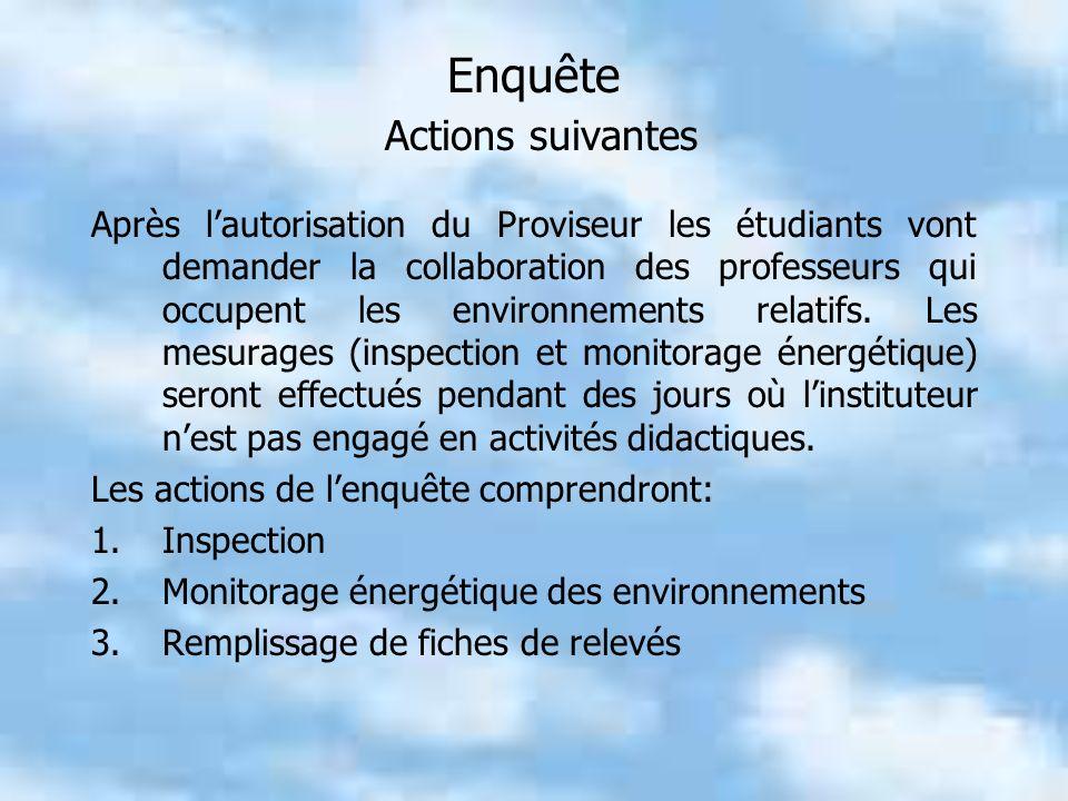Enquête Actions suivantes Après lautorisation du Proviseur les étudiants vont demander la collaboration des professeurs qui occupent les environnements relatifs.