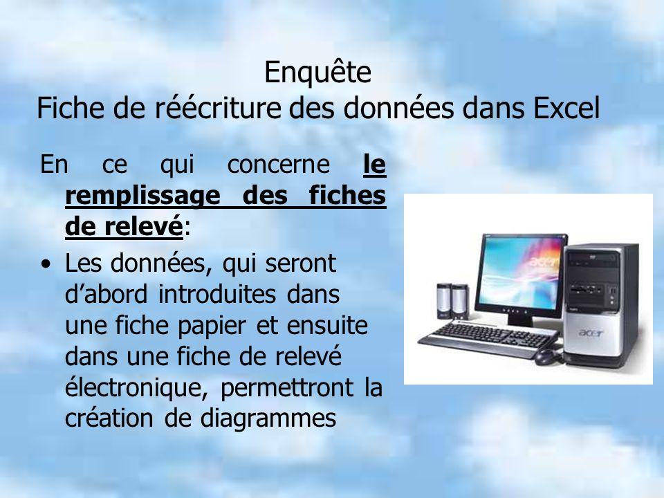 En ce qui concerne le remplissage des fiches de relevé: Les données, qui seront dabord introduites dans une fiche papier et ensuite dans une fiche de relevé électronique, permettront la création de diagrammes Enquête Fiche de réécriture des données dans Excel