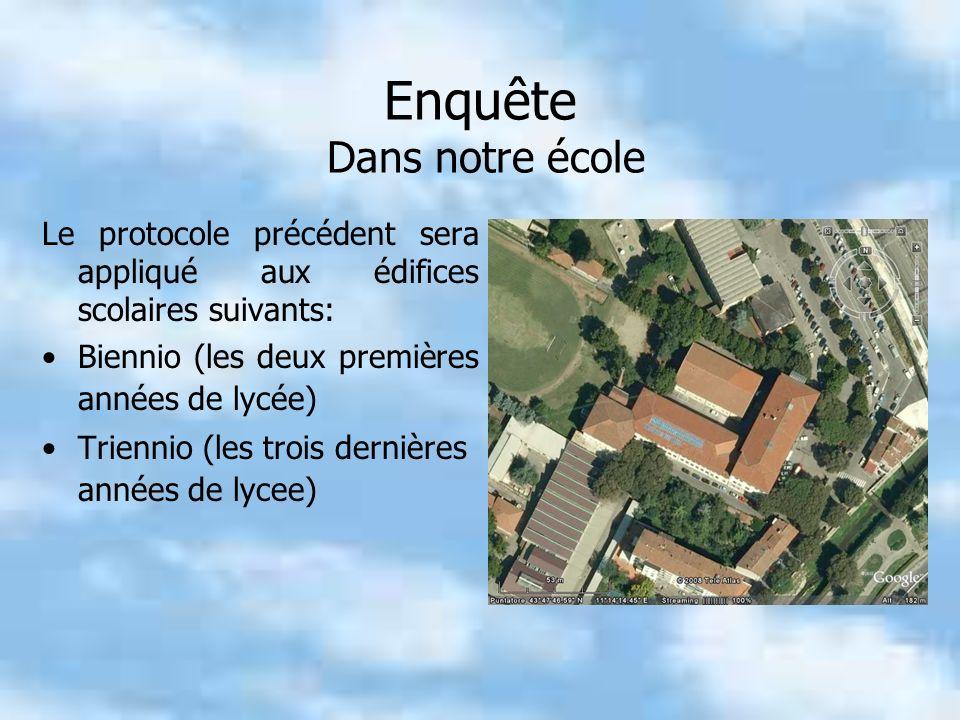 Enquête Dans notre école Le protocole précédent sera appliqué aux édifices scolaires suivants: Biennio (les deux premières années de lycée) Triennio (les trois dernières années de lycee)