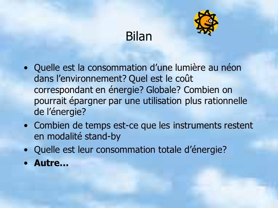 Bilan Quelle est la consommation dune lumière au néon dans lenvironnement.