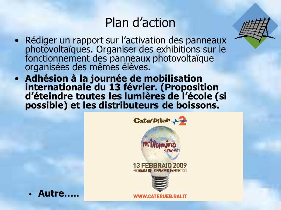 Plan daction Rédiger un rapport sur lactivation des panneaux photovoltaïques.