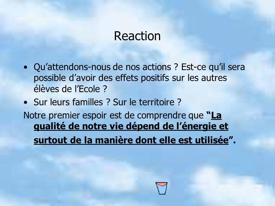 Reaction Quattendons-nous de nos actions .