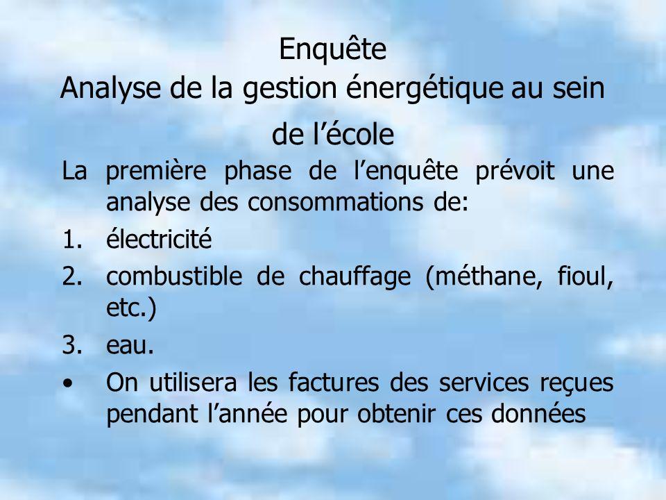 Enquête Analyse de la gestion énergétique au sein de lécole La première phase de lenquête prévoit une analyse des consommations de: 1.électricité 2.combustible de chauffage (méthane, fioul, etc.) 3.eau.