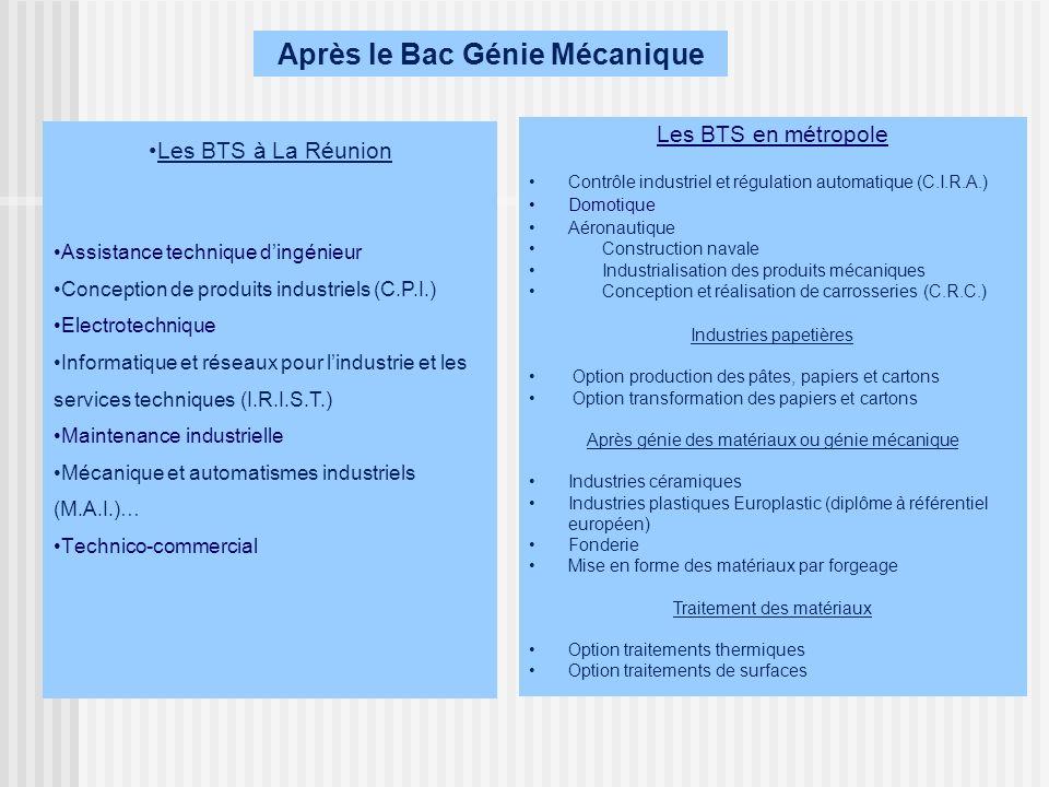 Descriptif Le titulaire du BTS ATI peut exercer un large éventail d activités : dans le domaine des études, il sait actualiser une documentation, mettre à jour une base de données, rédiger un cahier des charges, concevoir ou modifier une solution technique...