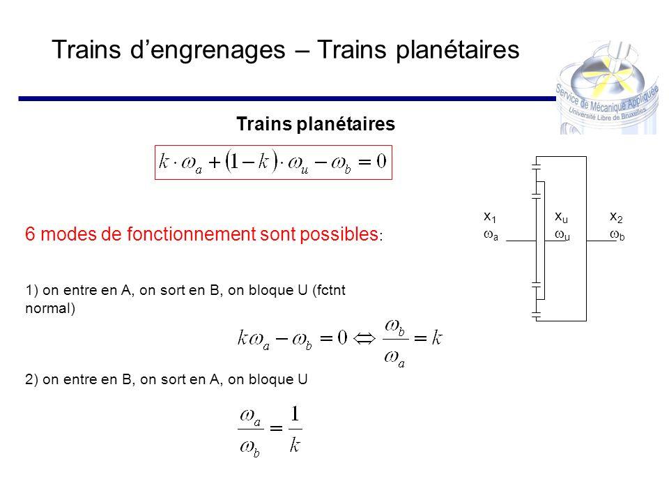 x 1 a x u u x 2 b Trains dengrenages – Trains planétaires Trains planétaires 6 modes de fonctionnement sont possibles : 1) on entre en A, on sort en B