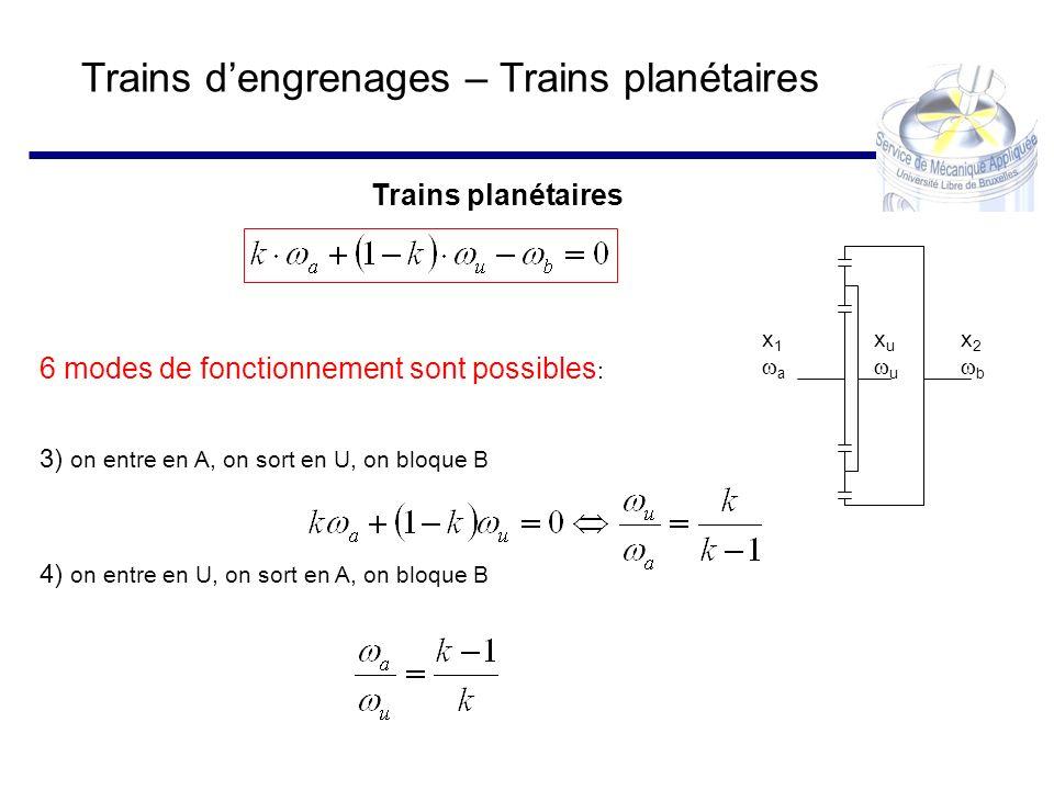 x 1 a x u u x 2 b Trains dengrenages – Trains planétaires Trains planétaires 6 modes de fonctionnement sont possibles : 3) on entre en A, on sort en U