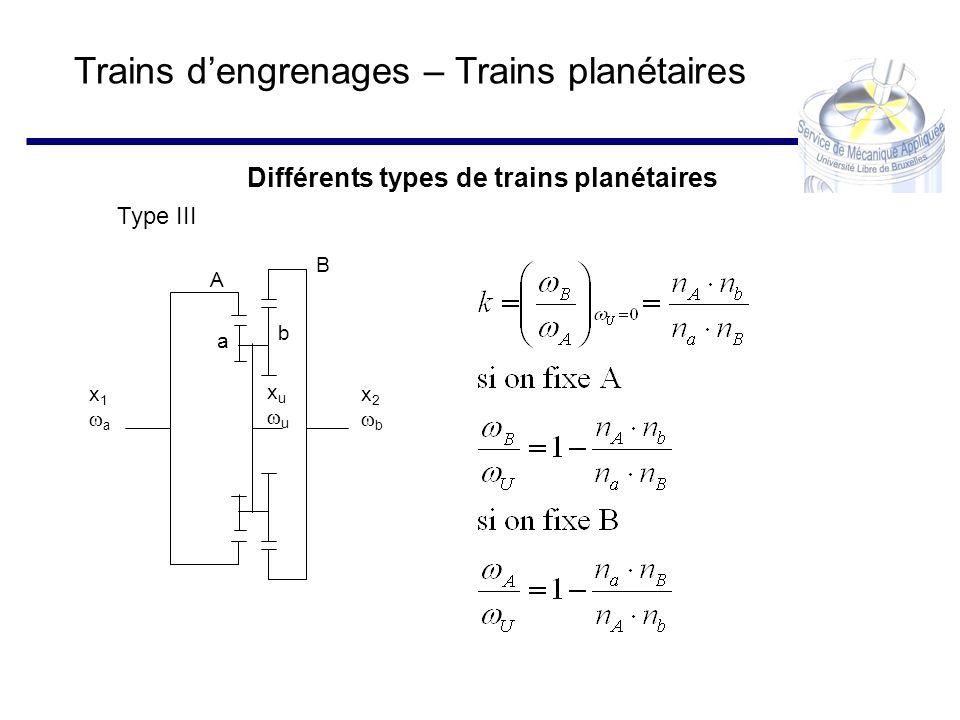 Trains dengrenages – Trains planétaires Différents types de trains planétaires Type III x 1 a x u u x 2 b A B a b