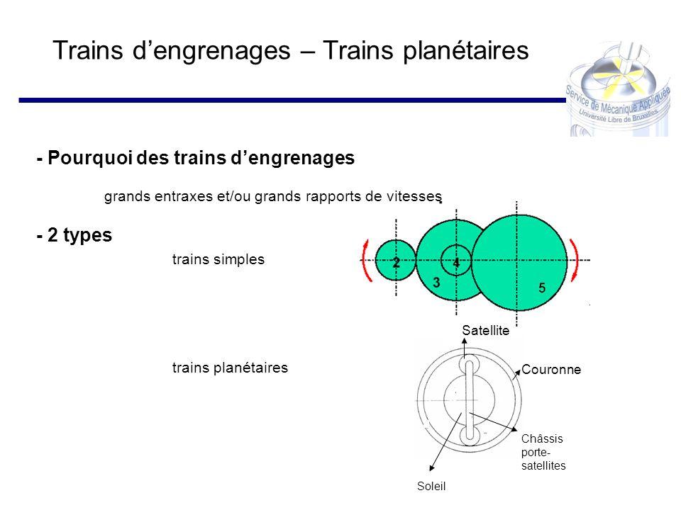 - Pourquoi des trains dengrenages grands entraxes et/ou grands rapports de vitesses - 2 types trains simples trains planétaires Couronne Soleil Châssi