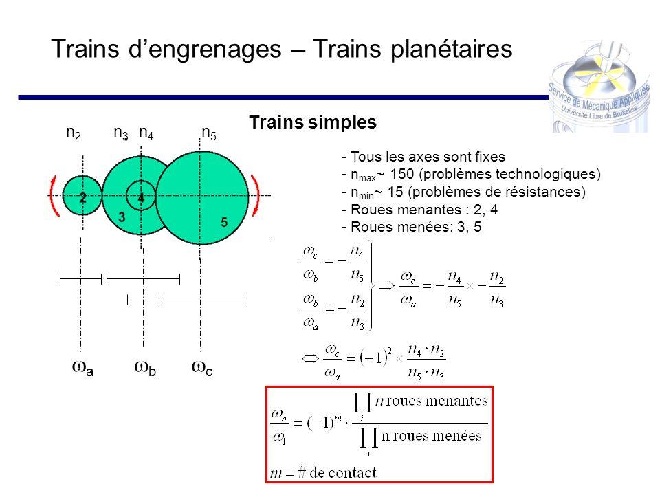 Trains simples - Tous les axes sont fixes - n max ~ 150 (problèmes technologiques) - n min ~ 15 (problèmes de résistances) - Roues menantes : 2, 4 - R