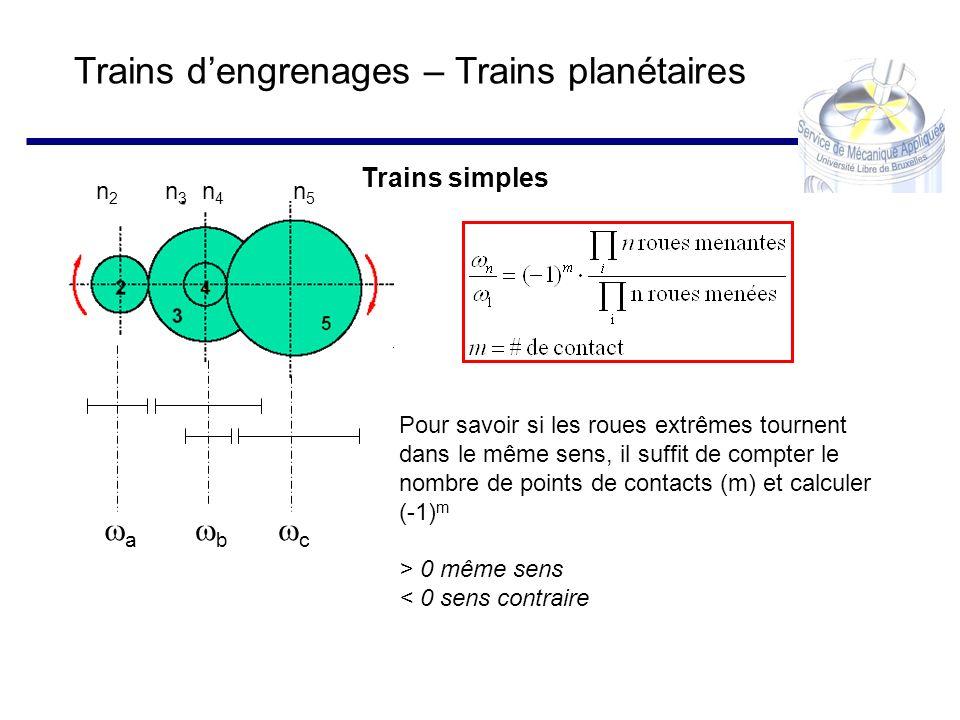 Trains simples a b c n2n2 n3n3 n5n5 n4n4 Pour savoir si les roues extrêmes tournent dans le même sens, il suffit de compter le nombre de points de con