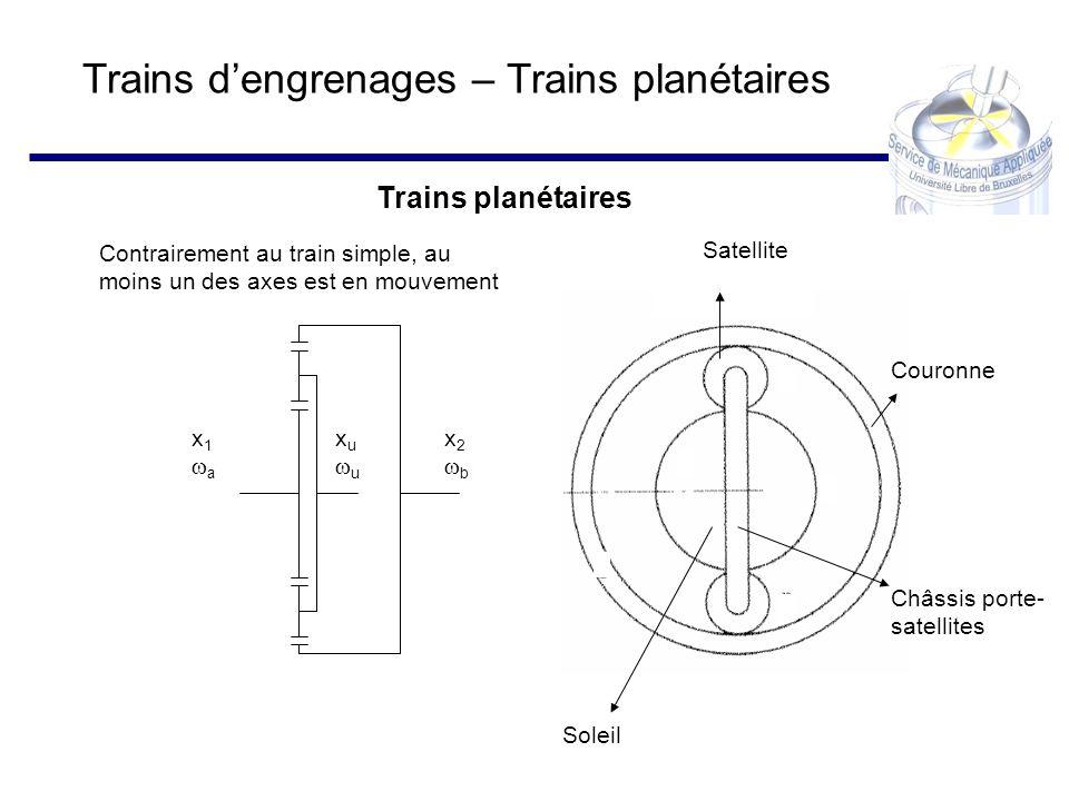 Trains planétaires Couronne Soleil Châssis porte- satellites Satellite x 1 a x u u x 2 b Contrairement au train simple, au moins un des axes est en mo