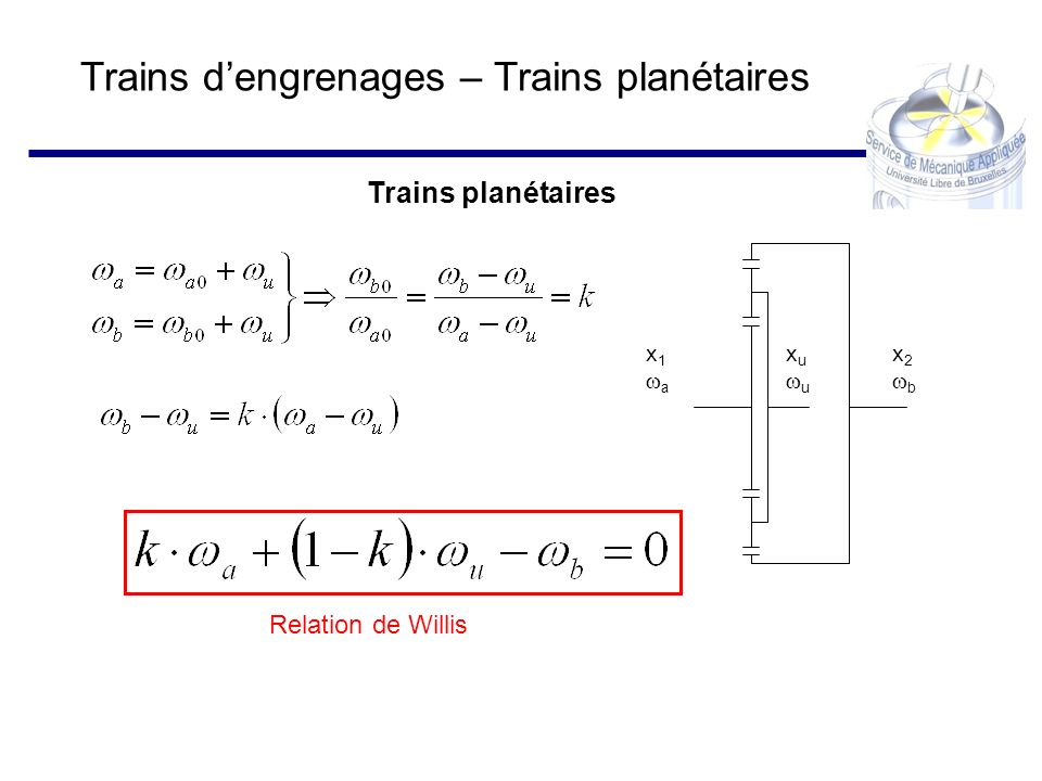 x 1 a x u u x 2 b Trains dengrenages – Trains planétaires Trains planétaires Relation de Willis