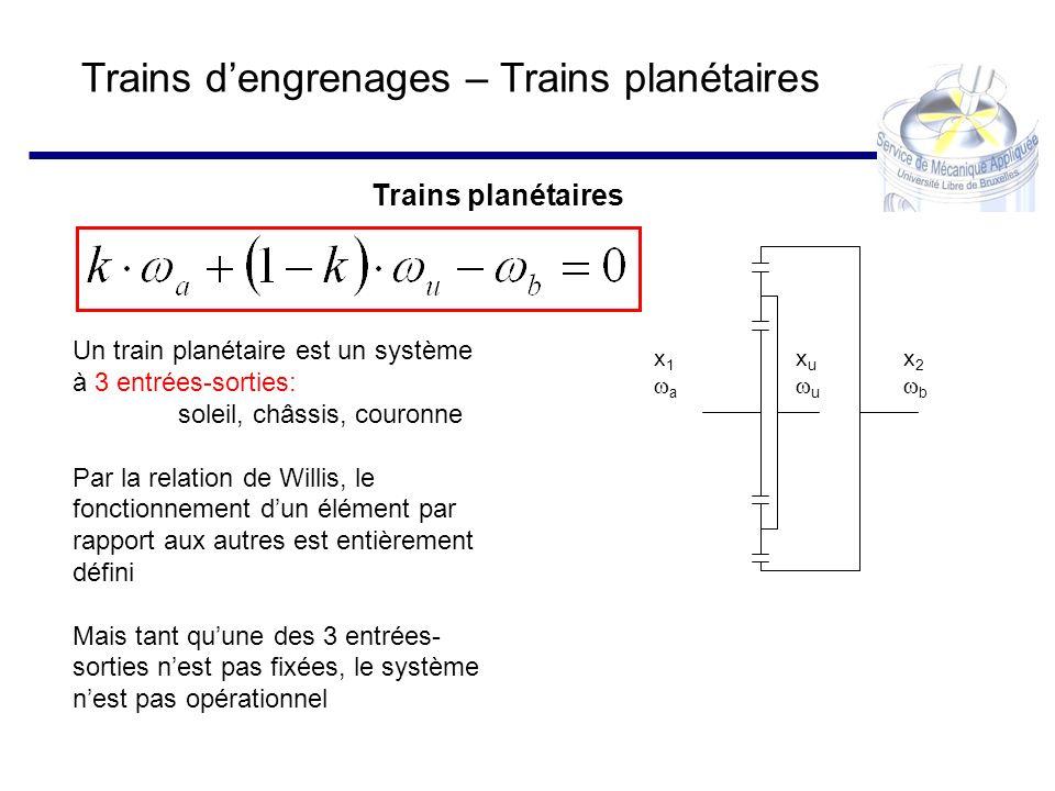 x 1 a x u u x 2 b Trains dengrenages – Trains planétaires Trains planétaires Un train planétaire est un système à 3 entrées-sorties: soleil, châssis,