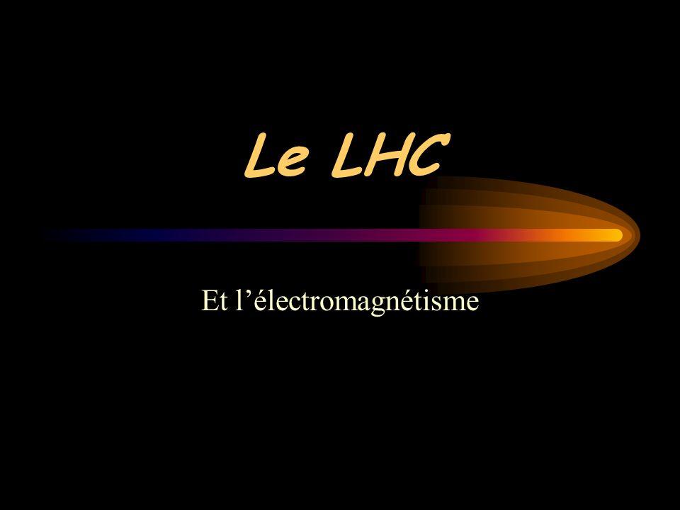 Le LHC Et lélectromagnétisme