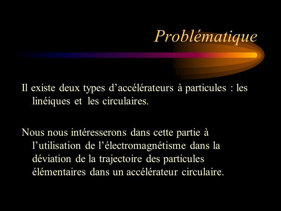 Problématique Il existe deux types daccélérateurs à particules : les linéiques et les circulaires. Nous nous intéresserons dans cette partie à lutilis