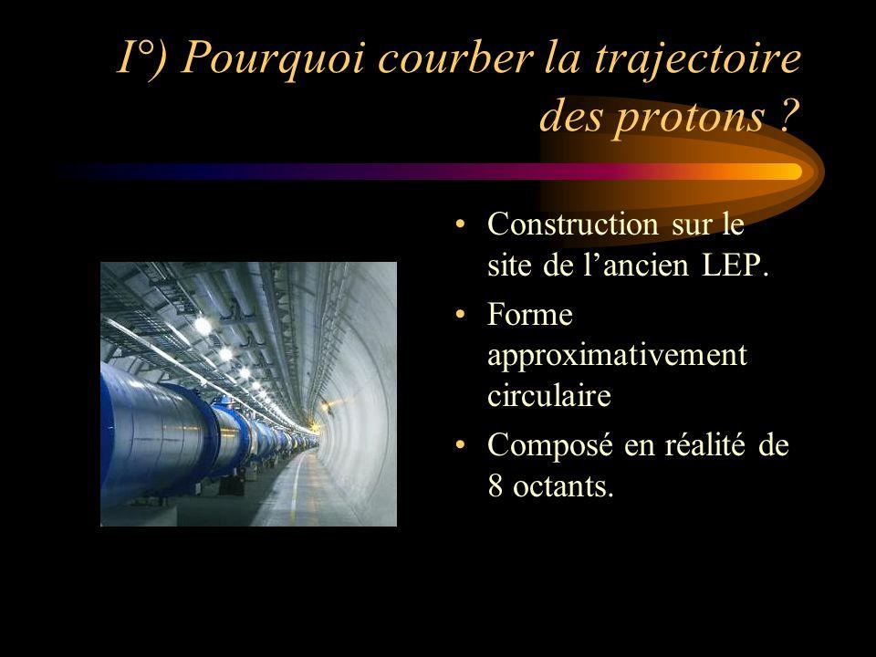 I°) Pourquoi courber la trajectoire des protons ? Construction sur le site de lancien LEP. Forme approximativement circulaire Composé en réalité de 8