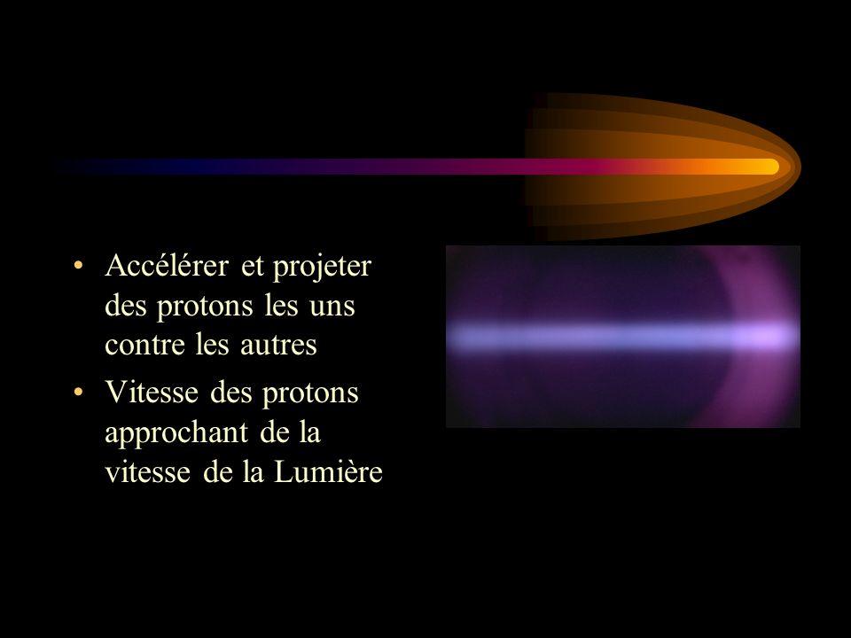 Accélérer et projeter des protons les uns contre les autres Vitesse des protons approchant de la vitesse de la Lumière