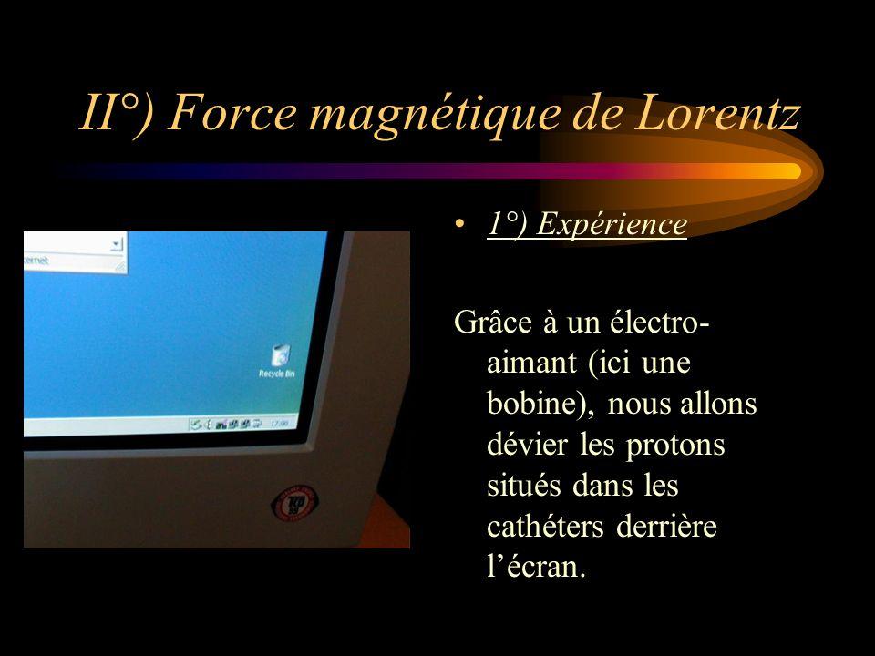 II°) Force magnétique de Lorentz 1°) Expérience Grâce à un électro- aimant (ici une bobine), nous allons dévier les protons situés dans les cathéters