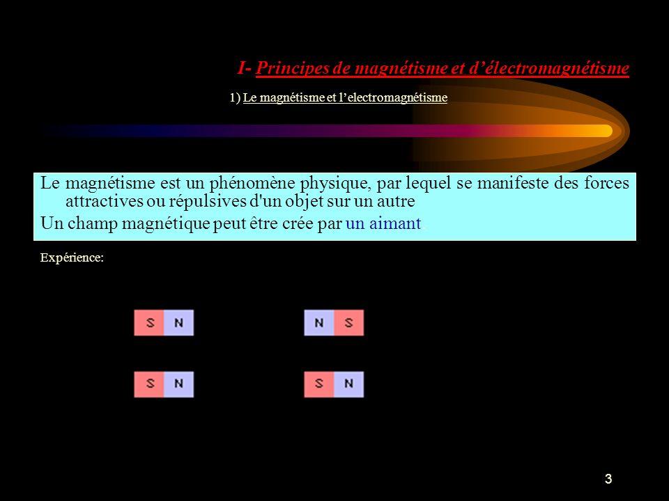 I- Principes de magnétisme et délectromagnétisme 1) Le magnétisme et lelectromagnétisme Le magnétisme est un phénomène physique, par lequel se manifes