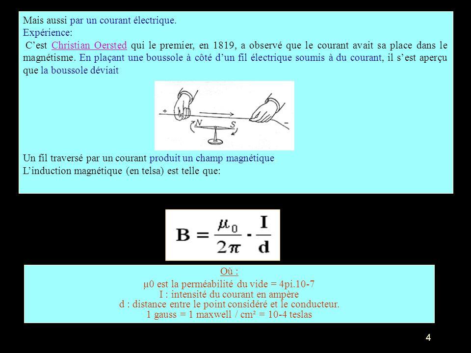 4 Où : µ0 est la perméabilité du vide = 4pi.10-7 I : intensité du courant en ampère d : distance entre le point considéré et le conducteur. 1 gauss =