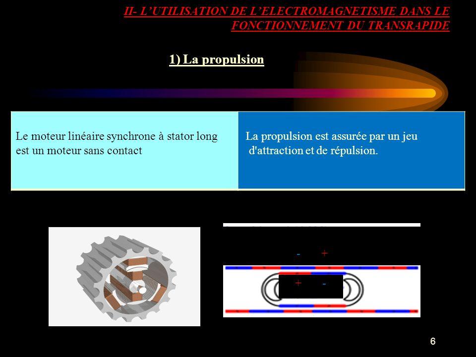II- LUTILISATION DE LELECTROMAGNETISME DANS LE FONCTIONNEMENT DU TRANSRAPIDE 1) La propulsion 6 - + + - Le moteur linéaire synchrone à stator long est