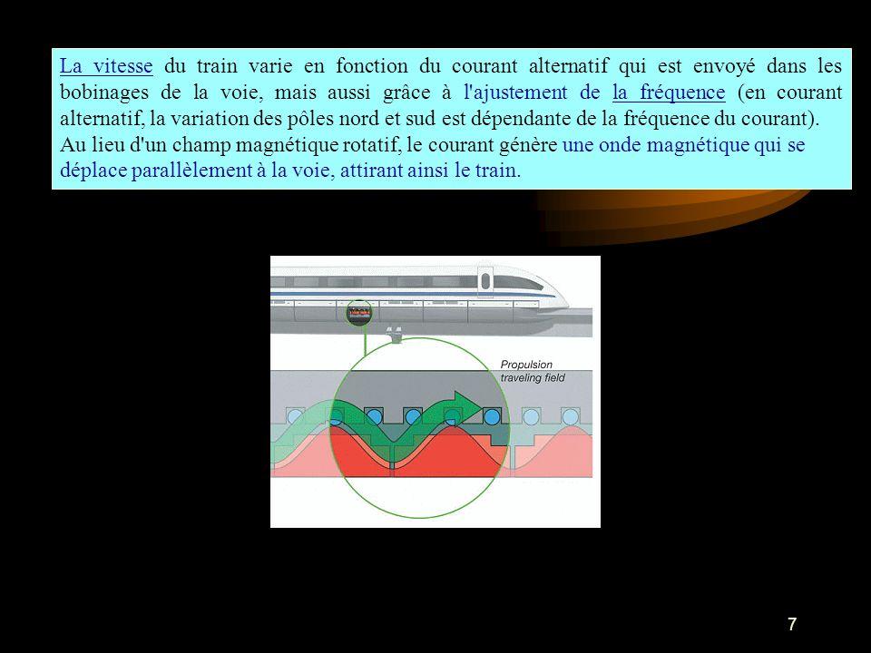 7 La vitesse du train varie en fonction du courant alternatif qui est envoyé dans les bobinages de la voie, mais aussi grâce à l'ajustement de la fréq