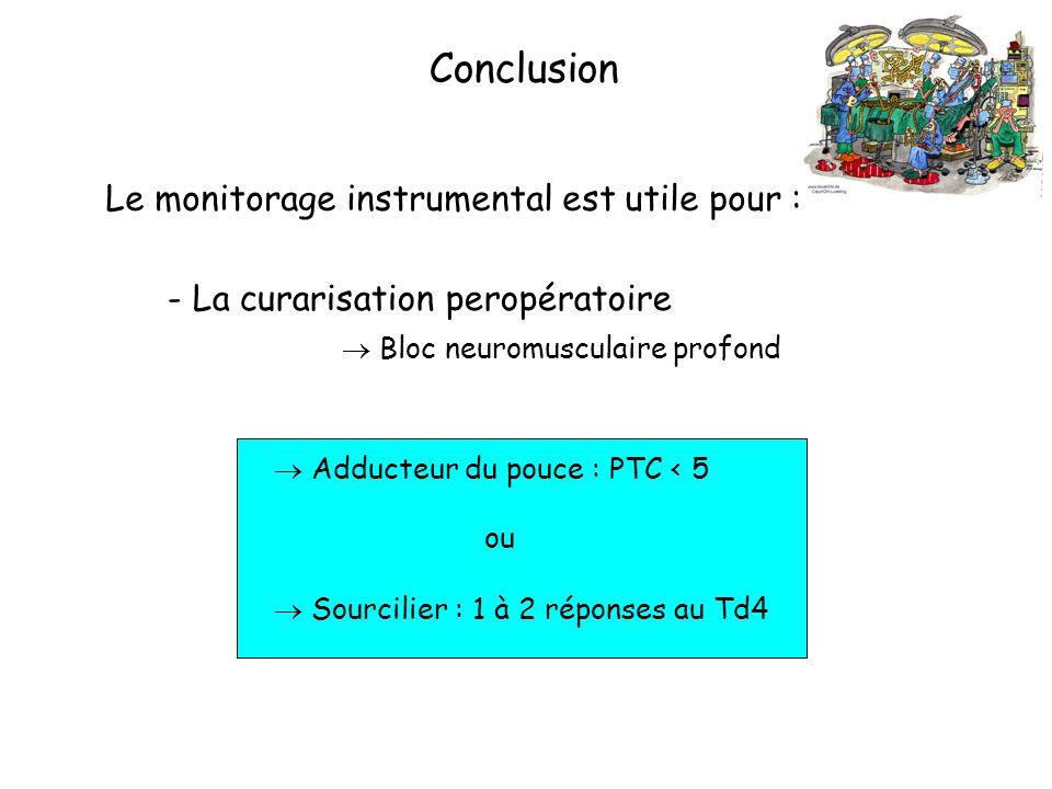 Conclusion Le monitorage instrumental est utile pour : - La curarisation peropératoire Bloc neuromusculaire profond Adducteur du pouce : PTC < 5 ou Sourcilier : 1 à 2 réponses au Td4