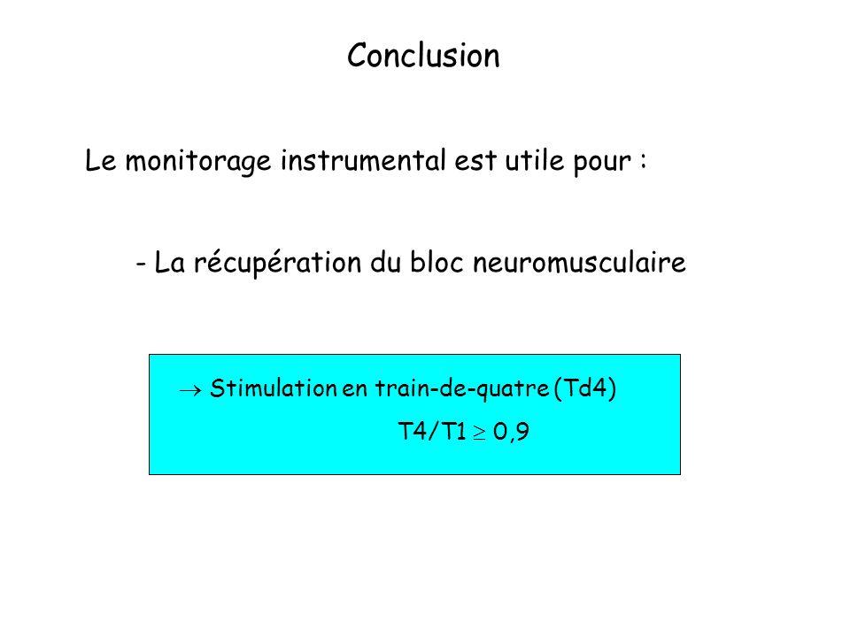 Conclusion Le monitorage instrumental est utile pour : - La récupération du bloc neuromusculaire Stimulation en train-de-quatre (Td4) T4/T1 0,9
