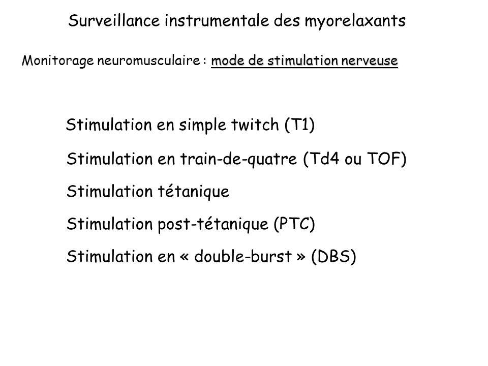 Stimulation post-tétanique (PTC) Surveillance instrumentale des myorelaxants mode de stimulation nerveuse Monitorage neuromusculaire : mode de stimulation nerveuse Stimulation en simple twitch (T1) Stimulation en train-de-quatre (Td4 ou TOF) Stimulation tétanique Stimulation en « double-burst » (DBS)