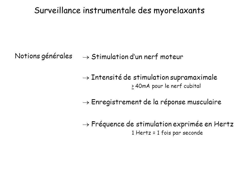 Surveillance instrumentale des myorelaxants Notions générales Intensité de stimulation supramaximale > 40mA pour le nerf cubital Fréquence de stimulation exprimée en Hertz 1 Hertz = 1 fois par seconde Stimulation dun nerf moteur Enregistrement de la réponse musculaire