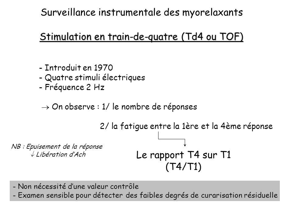 Stimulation en train-de-quatre (Td4 ou TOF) Surveillance instrumentale des myorelaxants - Introduit en 1970 - Quatre stimuli électriques - Fréquence 2 Hz On observe : 1/ le nombre de réponses 2/ la fatigue entre la 1ère et la 4ème réponse Le rapport T4 sur T1 (T4/T1) - Non nécessité dune valeur contrôle - Examen sensible pour détecter des faibles degrés de curarisation résiduelle NB : Epuisement de la réponse Libération dAch