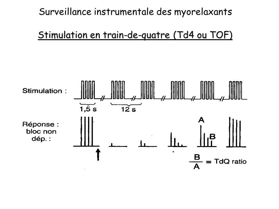 Stimulation en train-de-quatre (Td4 ou TOF) Surveillance instrumentale des myorelaxants