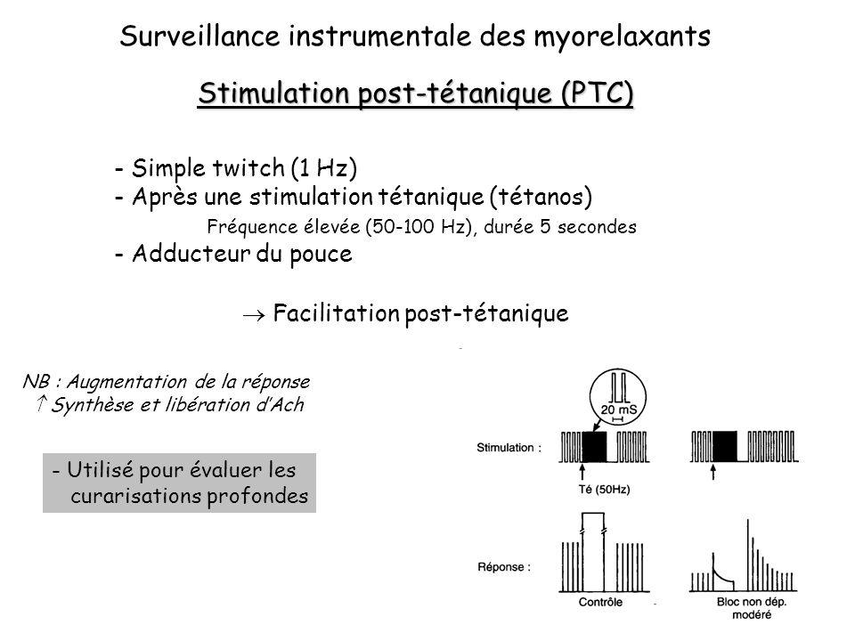 Surveillance instrumentale des myorelaxants Stimulation post-tétanique (PTC) - Simple twitch (1 Hz) - Après une stimulation tétanique (tétanos) Fréquence élevée (50-100 Hz), durée 5 secondes - Adducteur du pouce Facilitation post-tétanique NB : Augmentation de la réponse Synthèse et libération dAch - Utilisé pour évaluer les curarisations profondes