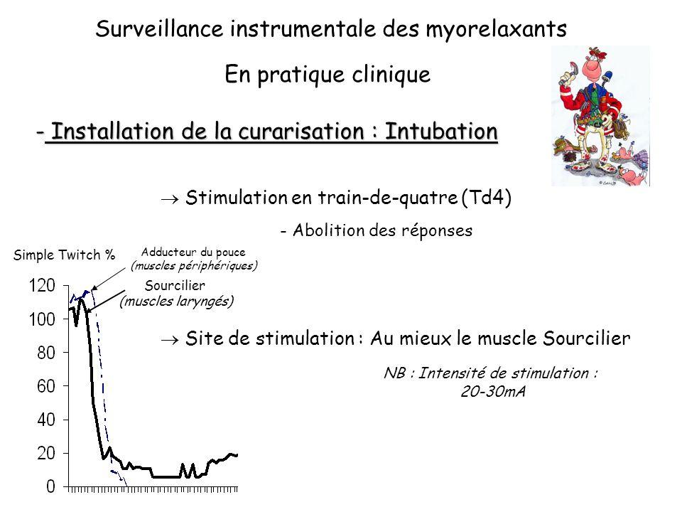Sourcilier (muscles laryngés) Adducteur du pouce (muscles périphériques) Surveillance instrumentale des myorelaxants En pratique clinique - Installation de la curarisation : Intubation Stimulation en train-de-quatre (Td4) - Abolition des réponses Site de stimulation : Au mieux le muscle Sourcilier NB : Intensité de stimulation : 20-30mA Simple Twitch %