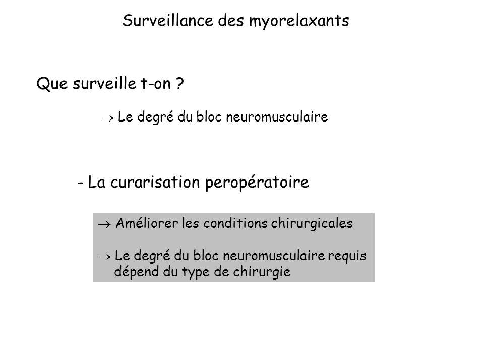 Surveillance instrumentale des myorelaxants Stimulation en simple twitch (T1) - Une simple stimulation - Fréquence 0,1 Hz Temps Non utilisée en pratique clinique - Nécessite une valeur contrôle - Peu sensible