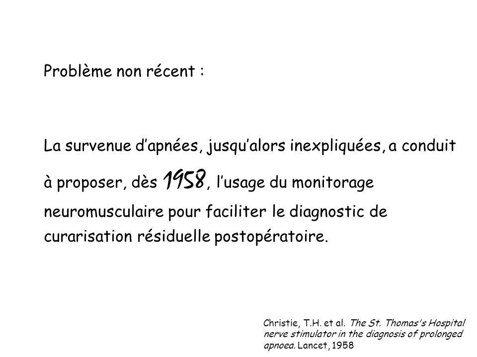 Problème non récent : La survenue dapnées, jusqualors inexpliquées, a conduit à proposer, dès 1958, lusage du monitorage neuromusculaire pour faciliter le diagnostic de curarisation résiduelle postopératoire.