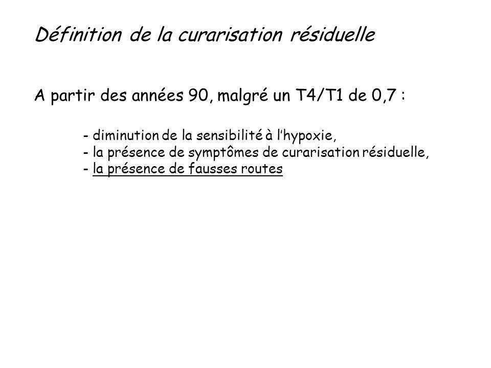 Définition de la curarisation résiduelle A partir des années 90, malgré un T4/T1 de 0,7 : - diminution de la sensibilité à lhypoxie, - la présence de symptômes de curarisation résiduelle, - la présence de fausses routes