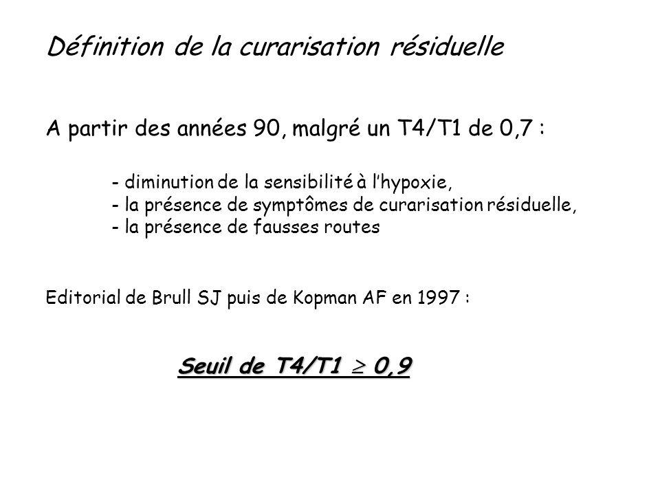 Définition de la curarisation résiduelle A partir des années 90, malgré un T4/T1 de 0,7 : - diminution de la sensibilité à lhypoxie, - la présence de symptômes de curarisation résiduelle, - la présence de fausses routes Editorial de Brull SJ puis de Kopman AF en 1997 : Seuil de T4/T1 0,9
