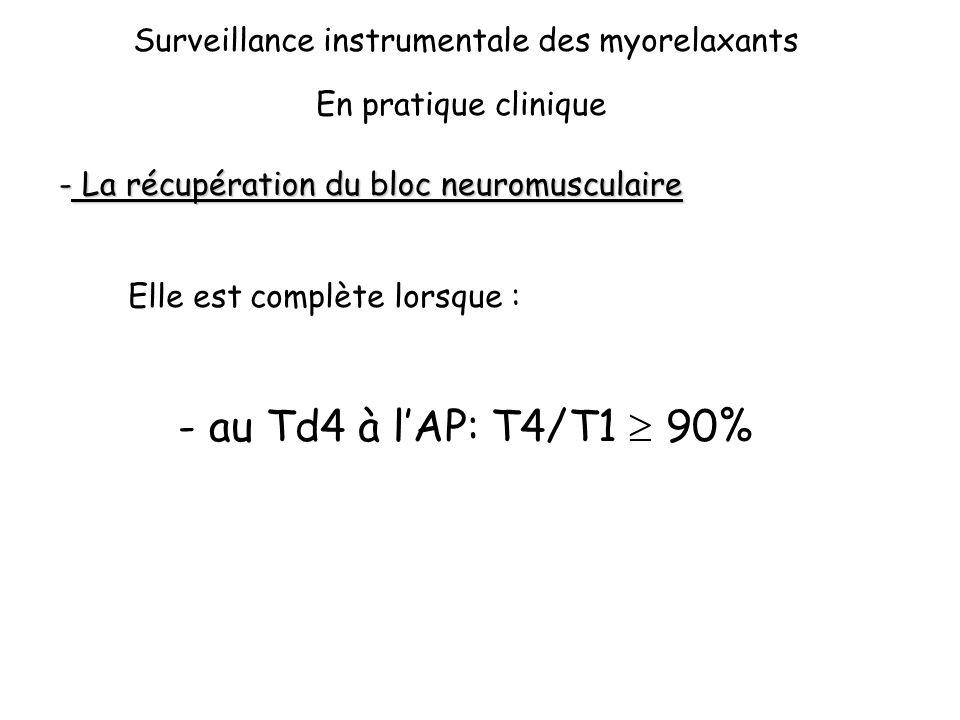 Surveillance instrumentale des myorelaxants En pratique clinique - La récupération du bloc neuromusculaire - La récupération du bloc neuromusculaire - au Td4 à lAP: T4/T1 90% Elle est complète lorsque :