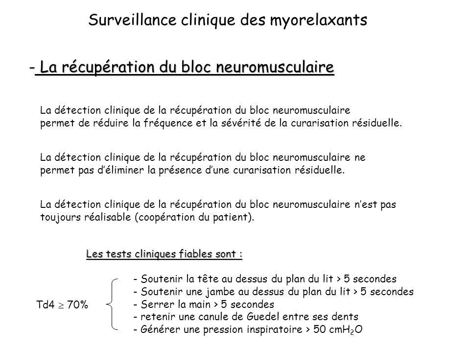 Surveillance clinique des myorelaxants - La récupération du bloc neuromusculaire - La récupération du bloc neuromusculaire La détection clinique de la récupération du bloc neuromusculaire permet de réduire la fréquence et la sévérité de la curarisation résiduelle.