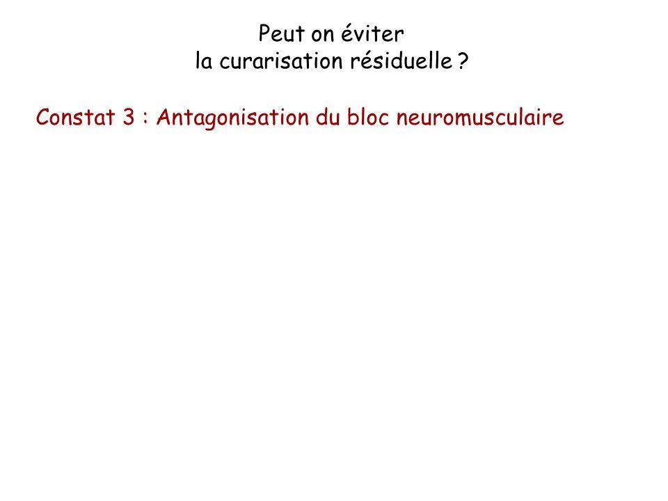 Peut on éviter la curarisation résiduelle ? Constat 3 : Antagonisation du bloc neuromusculaire
