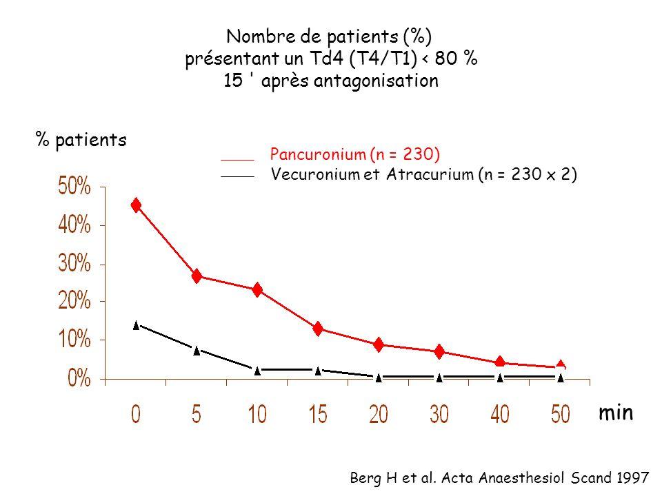 Berg H et al.