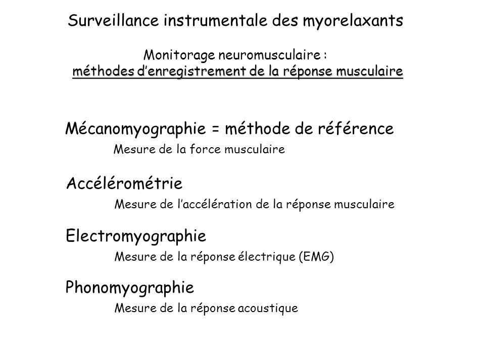 Surveillance instrumentale des myorelaxants Stimulation tétanique - Fréquence élevée (50-100 Hz) - Durée 5 secondes On observe une fatigue en présence dun curare NB : Epuisement de la réponse Libération dAch