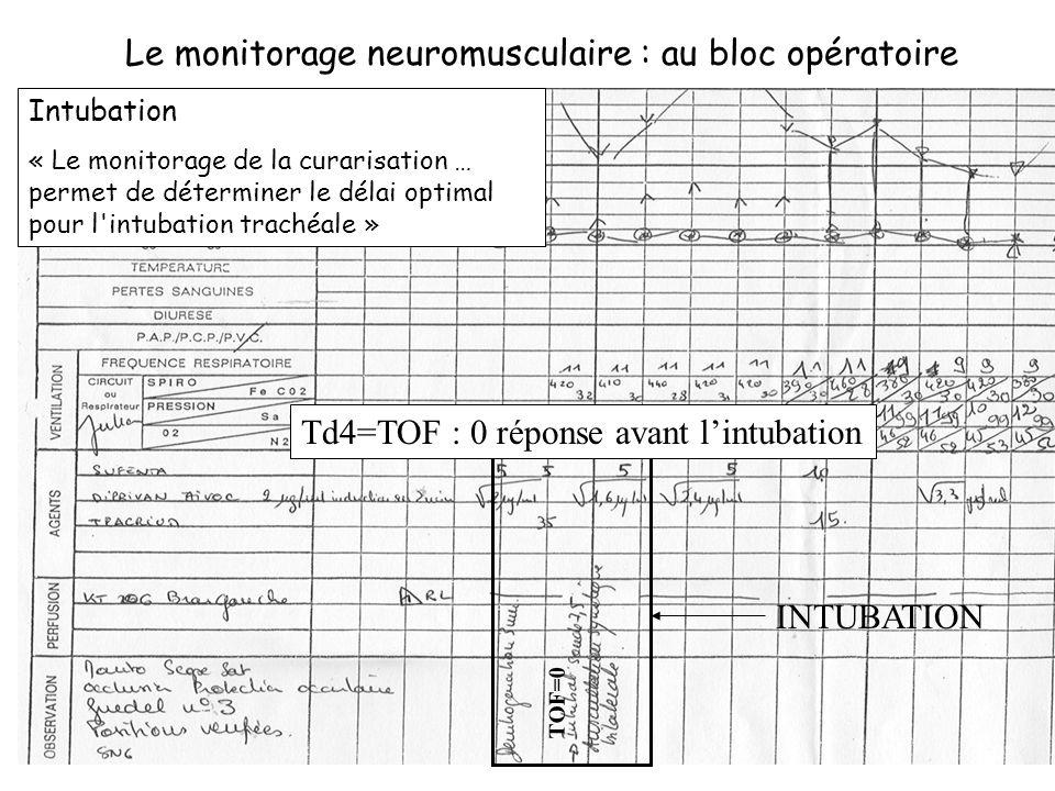 Le monitorage neuromusculaire : au bloc opératoire INTUBATION Td4=TOF : 0 réponse avant lintubation Intubation « Le monitorage de la curarisation … permet de déterminer le délai optimal pour l intubation trachéale » TOF=0