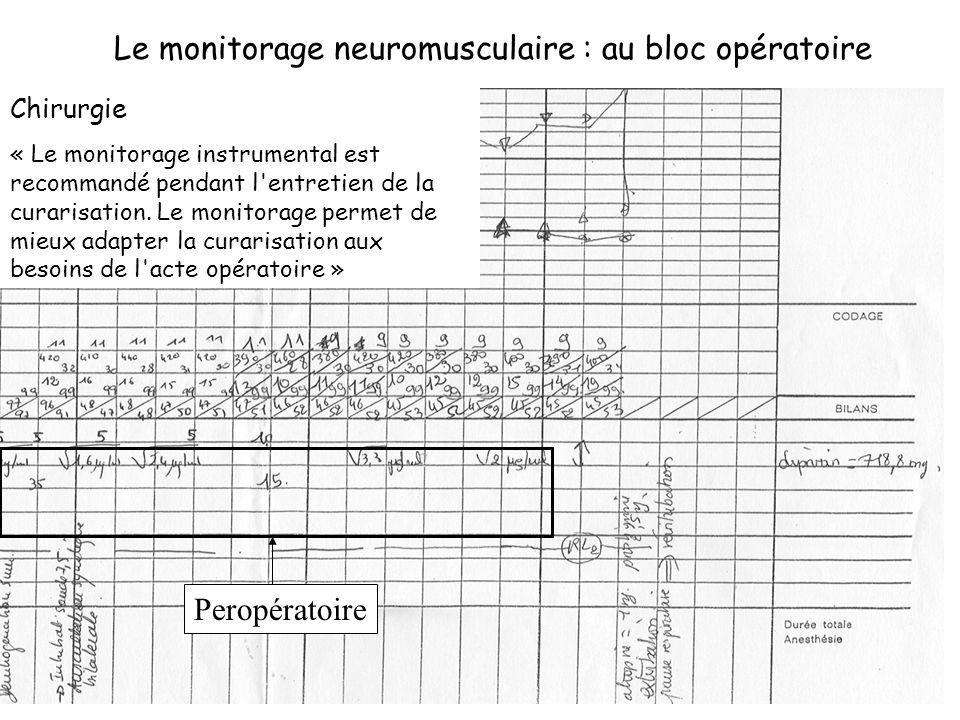 Le monitorage neuromusculaire : au bloc opératoire Peropératoire Chirurgie « Le monitorage instrumental est recommandé pendant l entretien de la curarisation.