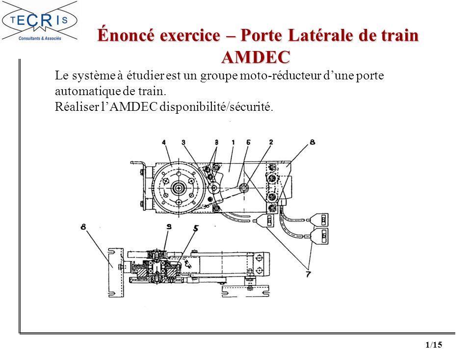 12/15 Corrigé exercice – Porte Latérale de train Corrigé exercice – Porte Latérale de trainAMDEC